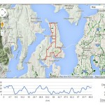 North Kitsap Peninsula Bike Loop