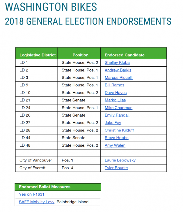 2018 General Endorsements