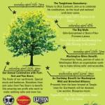 Celebrate Earth Week at Latona Pub With Us